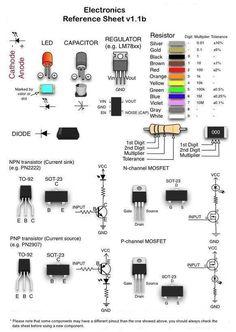Schematic Symbols Chart | Wiring Diargram Schematic Symbols from ...