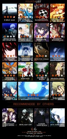 Anime that starts with D  Recommended