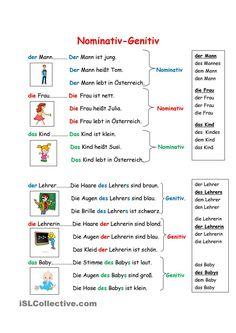 Nominativ-Genitiv – Nominativ-Genitiv – … - My CMS Study German, German English, Learn German, Learn French, Learning English For Kids, German Language Learning, Teaching Spanish, Learning Italian, Teaching French