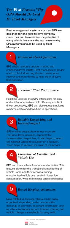 Top Five Reasons Why GPS Should Be Used by Fleet Managers
