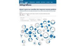 Quem é quem nos conselhos das empresas estatais paulistas (ESP_1106)