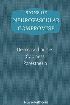 47 Medical-Surgical Nursing Flashcards & Memory Aids | NurseBuff #Nurse #Mnemonics #Flashcards