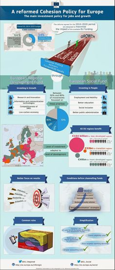 AgevoBLOG - La piazza dei finanziamenti pubblici: La Commissione Europea approva l'Accordo di Partenariato dell'Italia