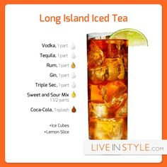 Recipe for Long Island Iced Tea