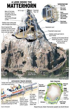 A Look Inside Disneyland's Matterhorn