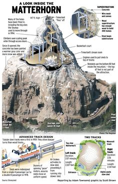 #Matterhorn is one of the most popular rides at #Disneyland, but what's inside the ride? This infographic provides a look into Matterhorn and some fun facts about the ride.