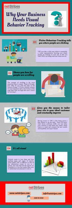 Why Your Business Needs Visual Behaviour Tracking. Behavior Tracking, Web Design Company, Web Development, Online Business, Sydney, Website Design Company