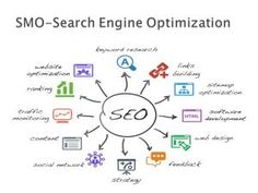 Our SEO Agency offers range of integrated marketing solutions bringing SEO. As a multi award winning SEO service provider in UK, we offer affordable internet marketing solution. Best Seo Services, Digital Marketing Services, Search Engine Marketing, Website Optimization, Search Engine Optimization, Seo Optimization, Web Design, Logo Design, Internet Marketing