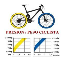 Cycling Tips, Road Cycling, Best Mountain Bikes, Mountain Biking, Bikes Direct, Mountian Bike, Fat Bike, Bike Rack, Bike Accessories