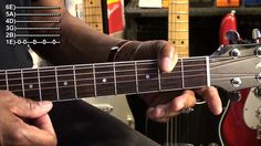 Your Very First  Guitar Solo Single Riff Blues Guitar Solo #2 Lesson Eri...