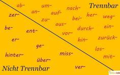 Trennbare und untrennbare Präfixe