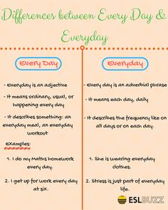 Everyday and every day are commonly confused in English...