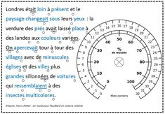 words using the periodic table \ words using periodic table words using the periodic table École Harry Potter, Periodic Table Words, Cycle 3, Play To Learn, Activities For Kids, Classroom, Education, Learning, School