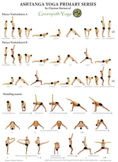 The best ashtanga primary series chart out there.
