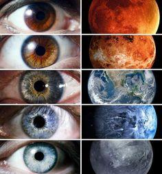 Augen und Planeten