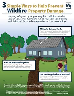 3 ways to help prevent property damage to your home from a wildfire. Get more home safety tips from USAA here: https://www.usaa.com/inet/pages/advice-disaster-protecthomefromwildfires?adid=ea_sm_1152_0_10_4_0_0_5_0.