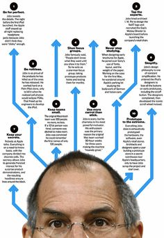 Steve Jobs is a true genius. His design principals are both inspirational and amazing.