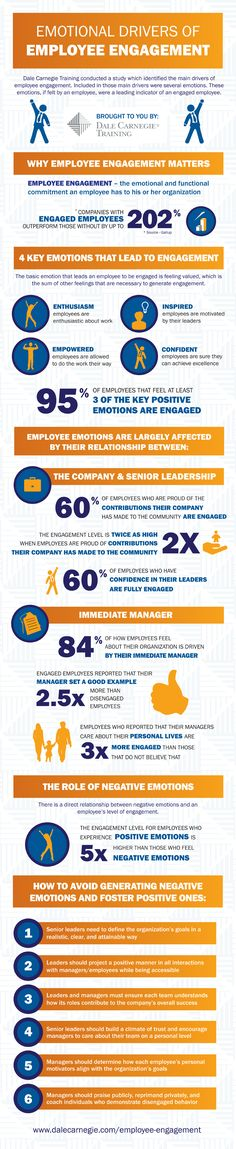 How to Engage Employees by Fostering Positive Emotions by @Dale Carnegie