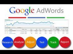 Google Adwords   Step by step adwords tutorial
