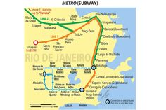 Map of Rio de Janeiro Subway.  So clean and beautiful.