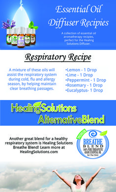 Stuffy nose? Allergies? Got a Cold? What essential oils do you use to help open up your airways and BREATHE! :D