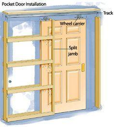 Installing a Pocket Door - How to Install House Doors. DIY Advice