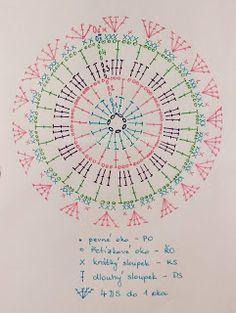 Mandala, Outdoor Blanket, Diagram, Creative, Christmas, Bangle Bracelets, Xmas, Navidad, Noel