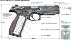 "PL- 14 ( gun Lebedev , concern "" Kalashnikov "" ) year development 2014.kal 9mm"