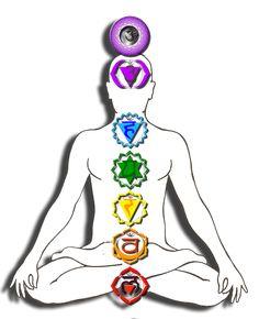 Technique pour harmoniser les 7 centres d'énergie (chakras) | Pensées positives