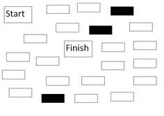 Spelbord om woordpakketten mee te oefenen! Voer zelf de woorden in in de lege vakken. Kom je op het woord? Elk kind uit het groepje schrijft het woord op. Als je op een zwart vakje staat bedenk je zelf een woord met de regel van het woordpakket. Wie het eerst bij finish is wint het spel
