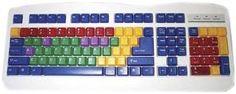 Kidboard keyboard