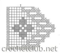 Filet Crochet, Crochet Bra, Crochet Lace Edging, Crochet Borders, Crochet Diagram, Thread Crochet, Crochet Doilies, Crochet Stitches, Crochet Curtain Pattern