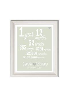 Personalised anniversary printfirst by PinkMilkshakeDesigns, £14.95... Cute anniversary gift