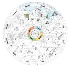Jahreskreis - Immerwährender Kalender