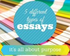 This article will tell you about 5 different types of essays their