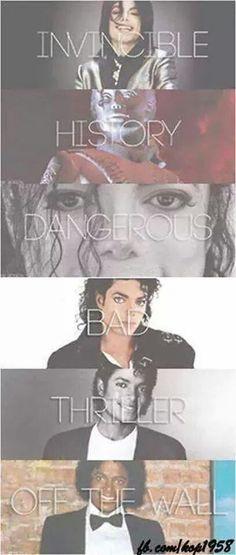 Os melhores álbuns