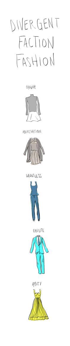 Divergent Faction Fashions