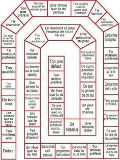 Une version spéciale du jeu de l'oie pour pratiquer et apprendre le français de façon ludique!