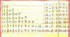 Waldorf ~ 1st grade ~ Math ~ Facts ~ Third Block ~ main lesson book