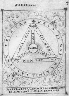 -Principios siglo XVII-Cornelius Petraeus