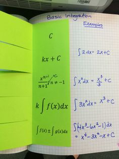 Basic Integration Rules Foldables