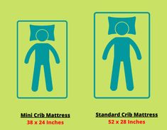 Mattress Sizes : Everybody Should Know (Very Important ) Mattress Dimensions, Mini Crib, Crib Mattress, Mattresses, Confusion, Mattress