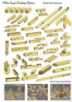 Angle wood cuts