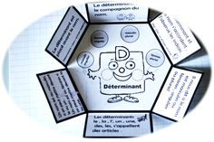 DETERMINANTS : CAHIER INTERACTIF et AFFICHAGE Teaching Activities, Teaching Tools, How To Make Notebooks, Teaching French Immersion, Interactive Student Notebooks, French Grammar, Subject And Verb, French Resources, Classroom Language