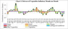 Macroeconomic Impact of Demonetisation - A Preliminary Assessment - http://taxguru.in/rbi/macroeconomic-impact-demonetisation-preliminary-assessment.html