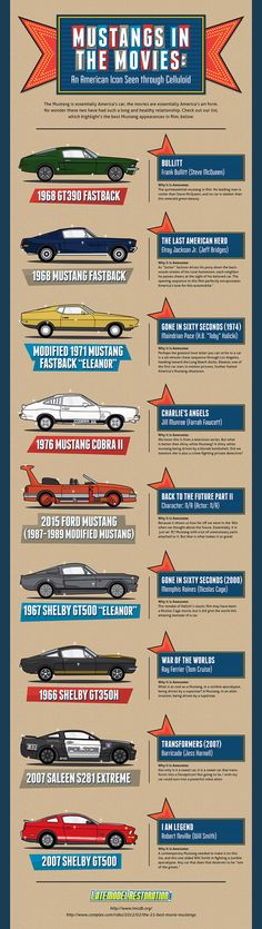 Mustangs in the Movies, An Infographic of Ford Mustang Appearances in Popular Films