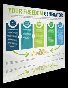 Grab a free copy of the Freedom Generator template...Great resource for planning how to build your Freedom Generator!
