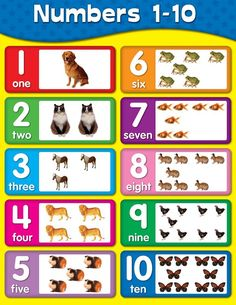 Looking for a Printable Number Chart For Preschool. We have Printable Number Chart For Preschool and the other about Printable Chart it free. Learning Sight Words, Learning Shapes, Numbers Preschool, Preschool Printables, Preschool Homework, Senses Preschool, Kindergarten Prep, Learning Numbers, Preschool Themes