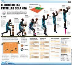 Jump shot (basketball)
