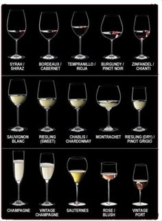 Know your wine glasses